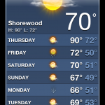 Shorewood Weather